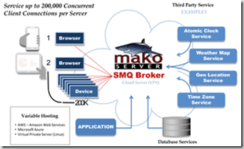 SMQ-IoT-Cloud-Image-XS