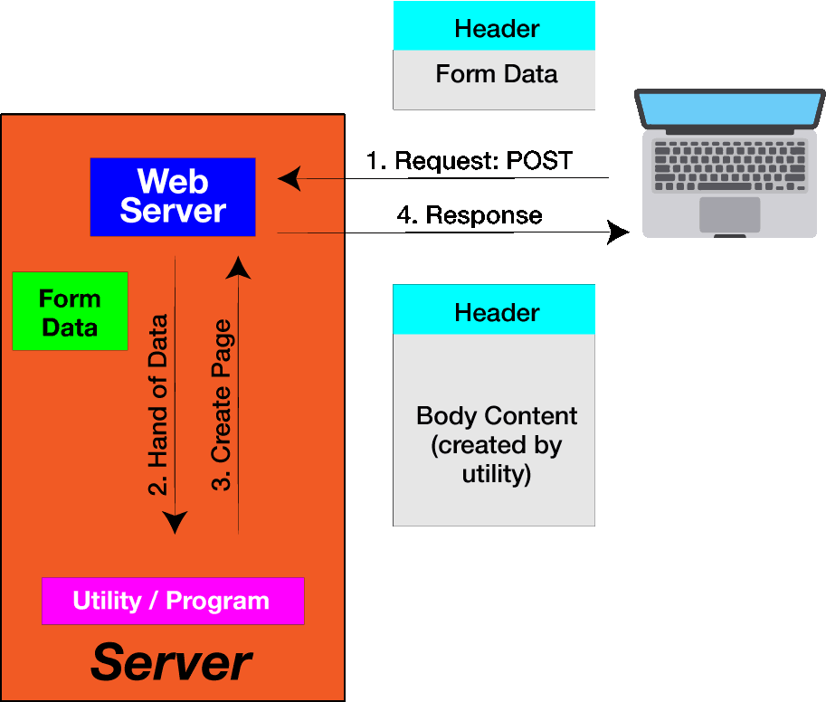 What is an Embedded Application Server?